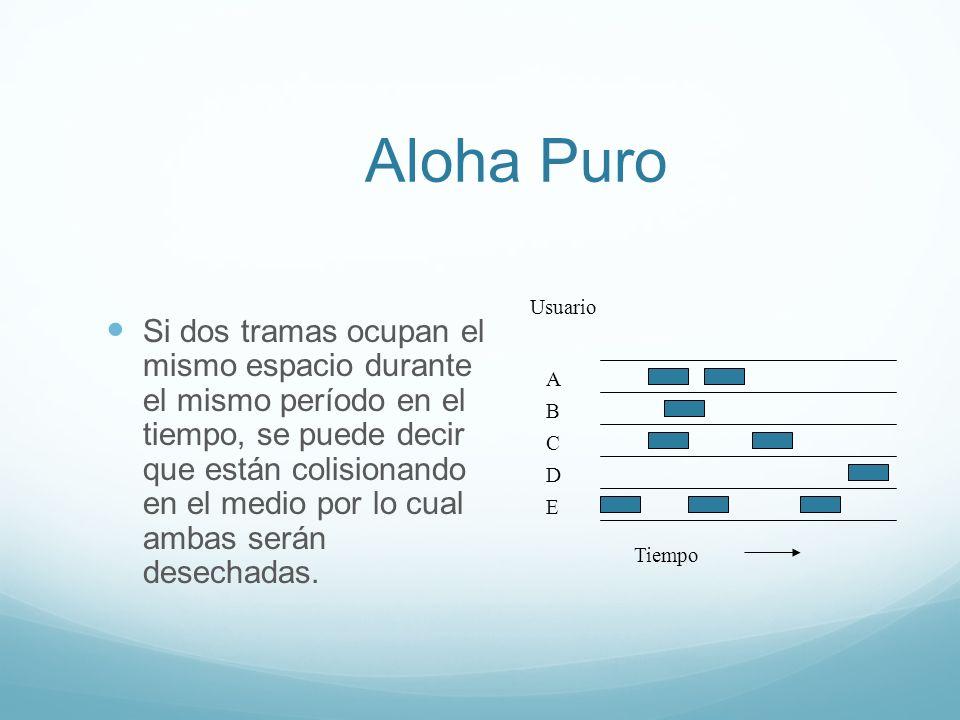 Aloha Puro Si dos tramas ocupan el mismo espacio durante el mismo período en el tiempo, se puede decir que están colisionando en el medio por lo cual