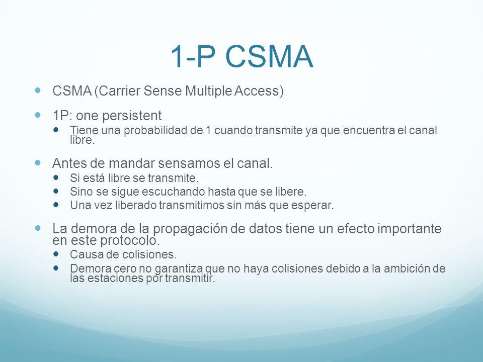 1-P CSMA CSMA (Carrier Sense Multiple Access) 1P: one persistent Tiene una probabilidad de 1 cuando transmite ya que encuentra el canal libre. Antes d
