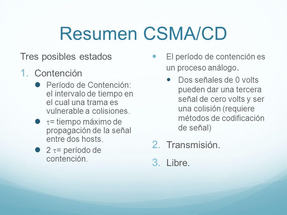 Resumen CSMA/CD Tres posibles estados Contención Período de Contención: el intervalo de tiempo en el cual una trama es vulnerable a colisiones. = tiem