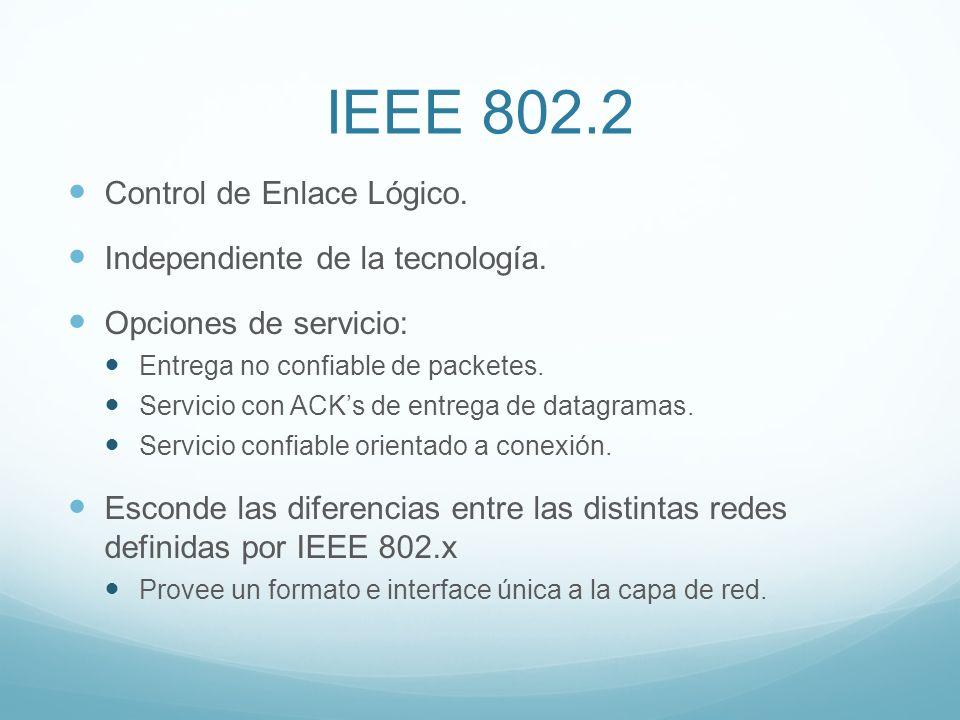 IEEE 802.2 Control de Enlace Lógico. Independiente de la tecnología. Opciones de servicio: Entrega no confiable de packetes. Servicio con ACKs de entr