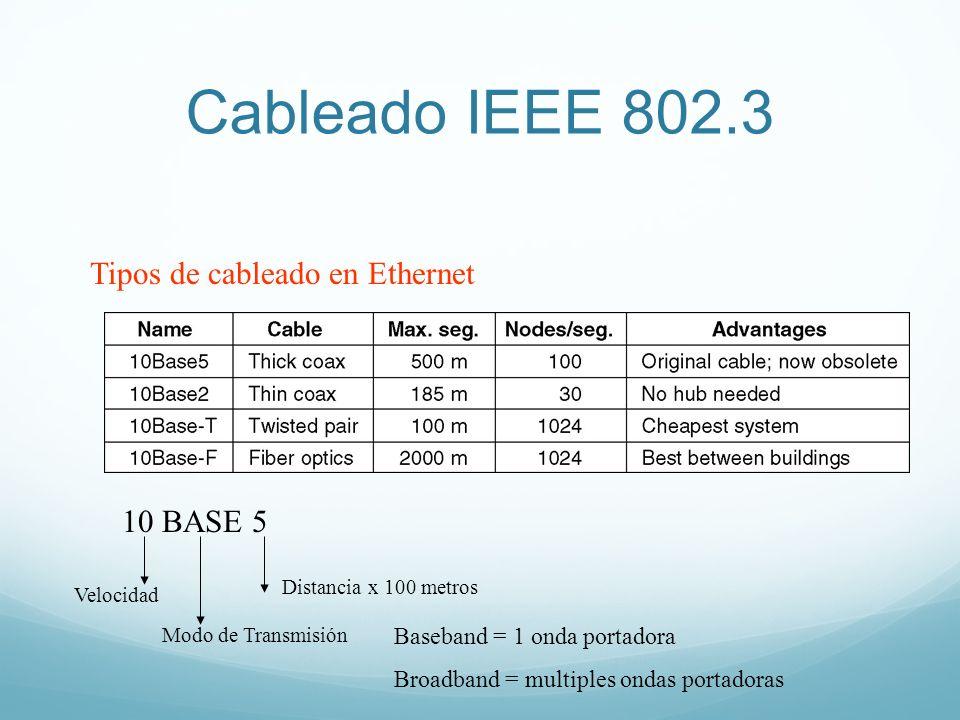 Cableado IEEE 802.3 Tipos de cableado en Ethernet 10 BASE 5 Velocidad Modo de Transmisión Distancia x 100 metros Baseband = 1 onda portadora Broadband