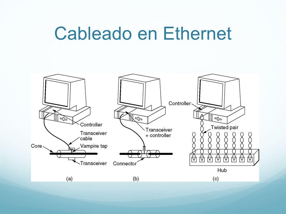 Cableado en Ethernet Tres tipos de Cableado (a) 10Base5, (b) 10Base2, (c) 10Base-T.