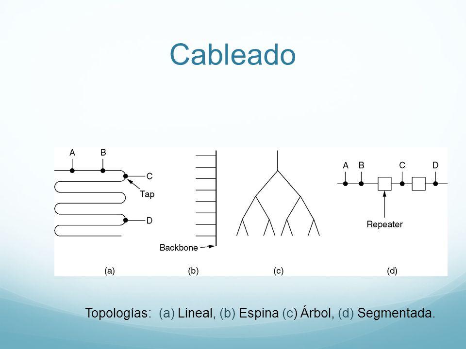 Cableado Topologías: (a) Lineal, (b) Espina (c) Árbol, (d) Segmentada.