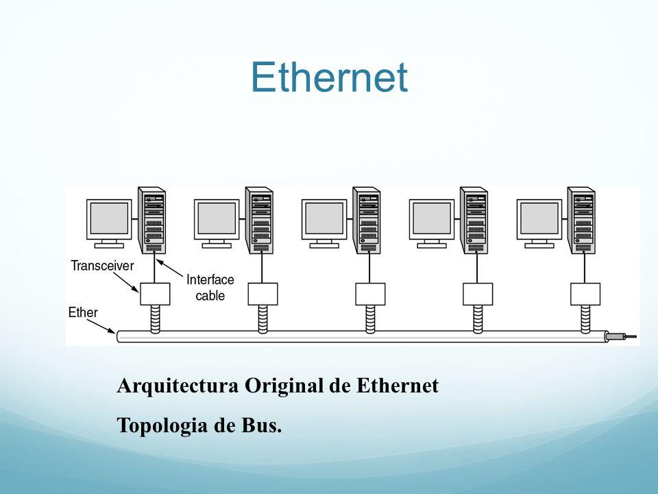 Ethernet Arquitectura Original de Ethernet Topologia de Bus.
