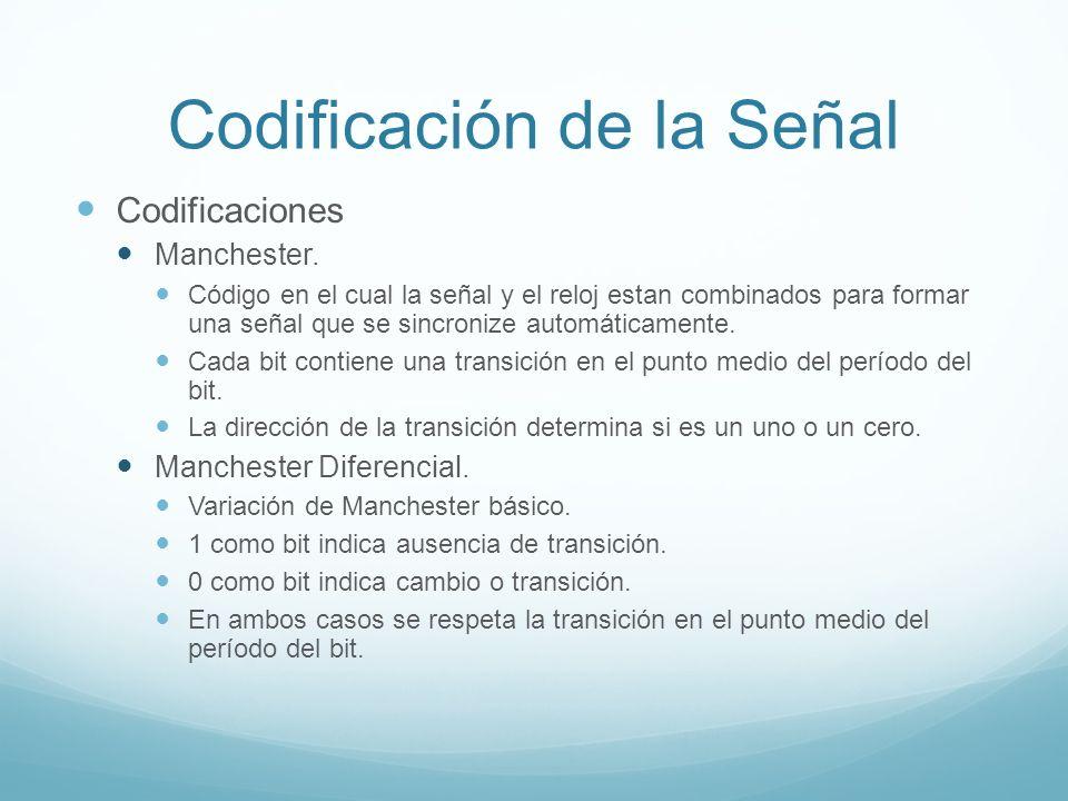 Codificación de la Señal Codificaciones Manchester. Código en el cual la señal y el reloj estan combinados para formar una señal que se sincronize aut