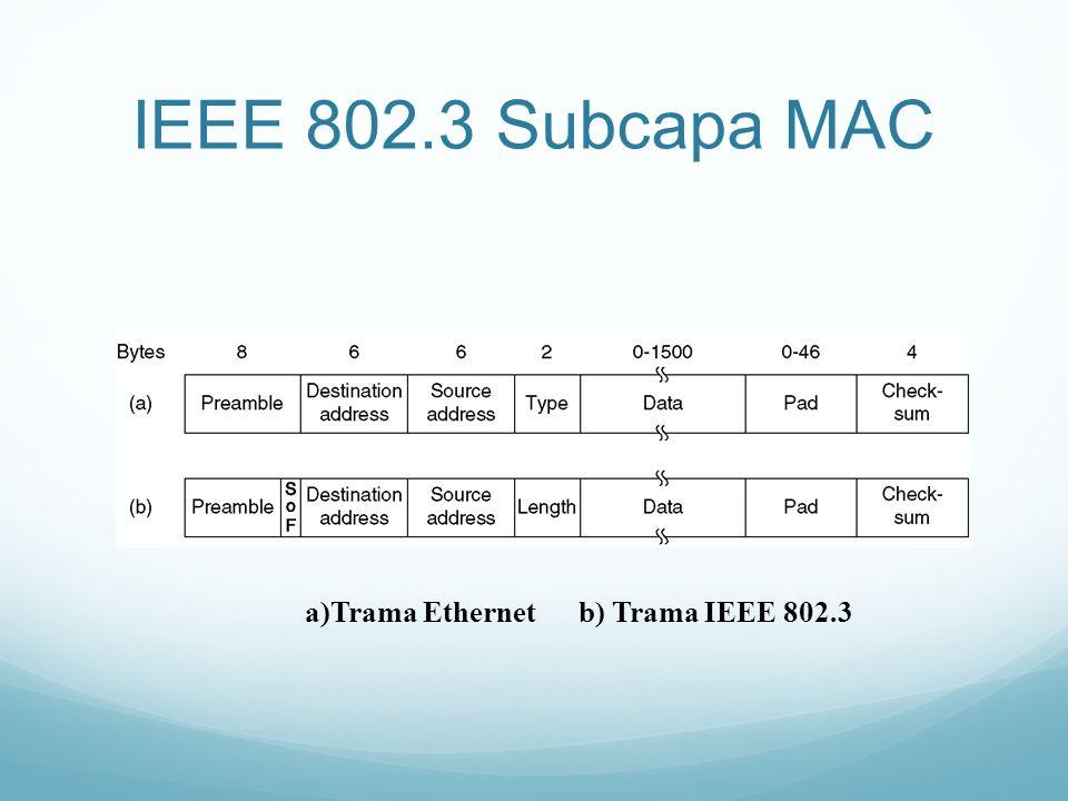 IEEE 802.3 Subcapa MAC a)Trama Ethernet b) Trama IEEE 802.3