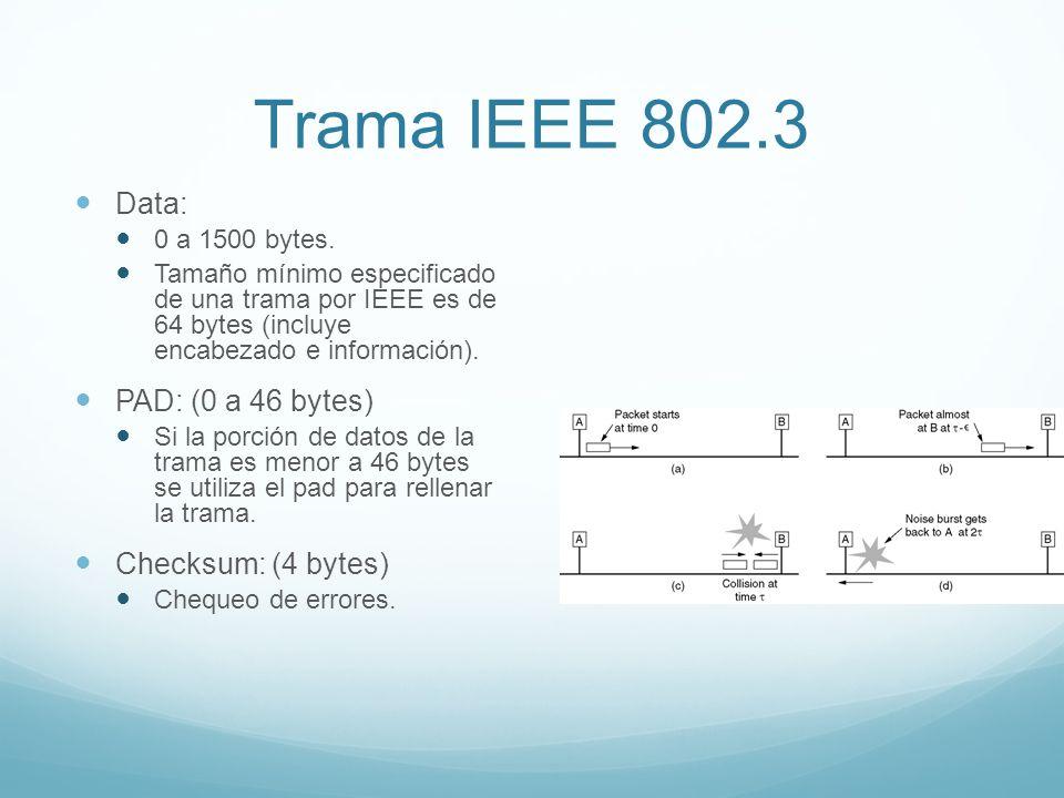 Trama IEEE 802.3 Data: 0 a 1500 bytes. Tamaño mínimo especificado de una trama por IEEE es de 64 bytes (incluye encabezado e información). PAD: (0 a 4