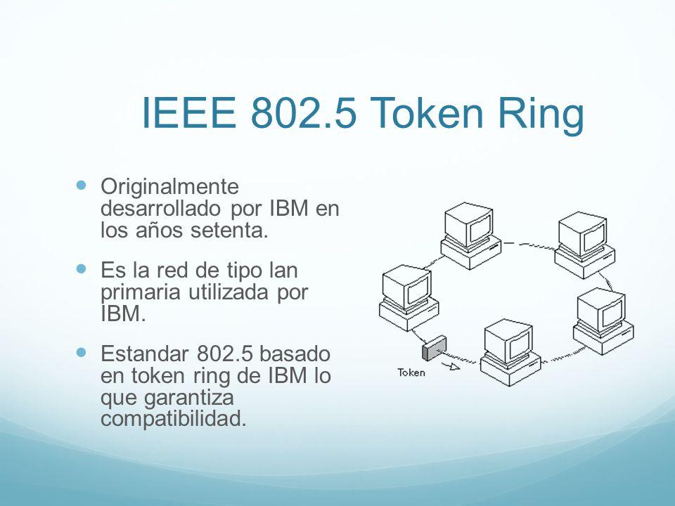 IEEE 802.5 Token Ring Originalmente desarrollado por IBM en los años setenta. Es la red de tipo lan primaria utilizada por IBM. Estandar 802.5 basado