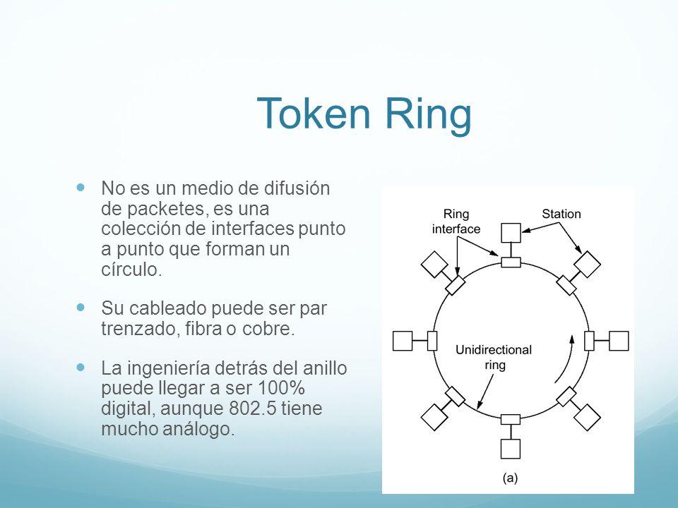 Token Ring No es un medio de difusión de packetes, es una colección de interfaces punto a punto que forman un círculo. Su cableado puede ser par trenz