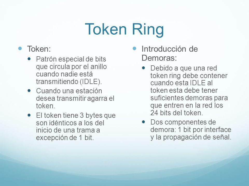 Token Ring Token: Patrón especial de bits que circula por el anillo cuando nadie está transmitiendo (IDLE). Cuando una estación desea transmitir agarr