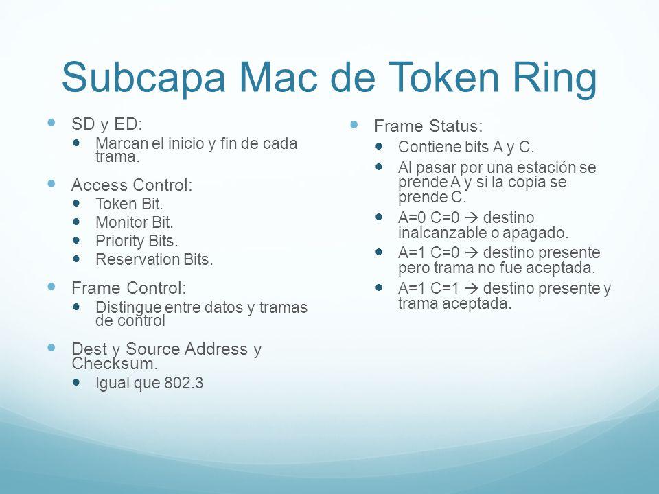 Subcapa Mac de Token Ring SD y ED: Marcan el inicio y fin de cada trama. Access Control: Token Bit. Monitor Bit. Priority Bits. Reservation Bits. Fram