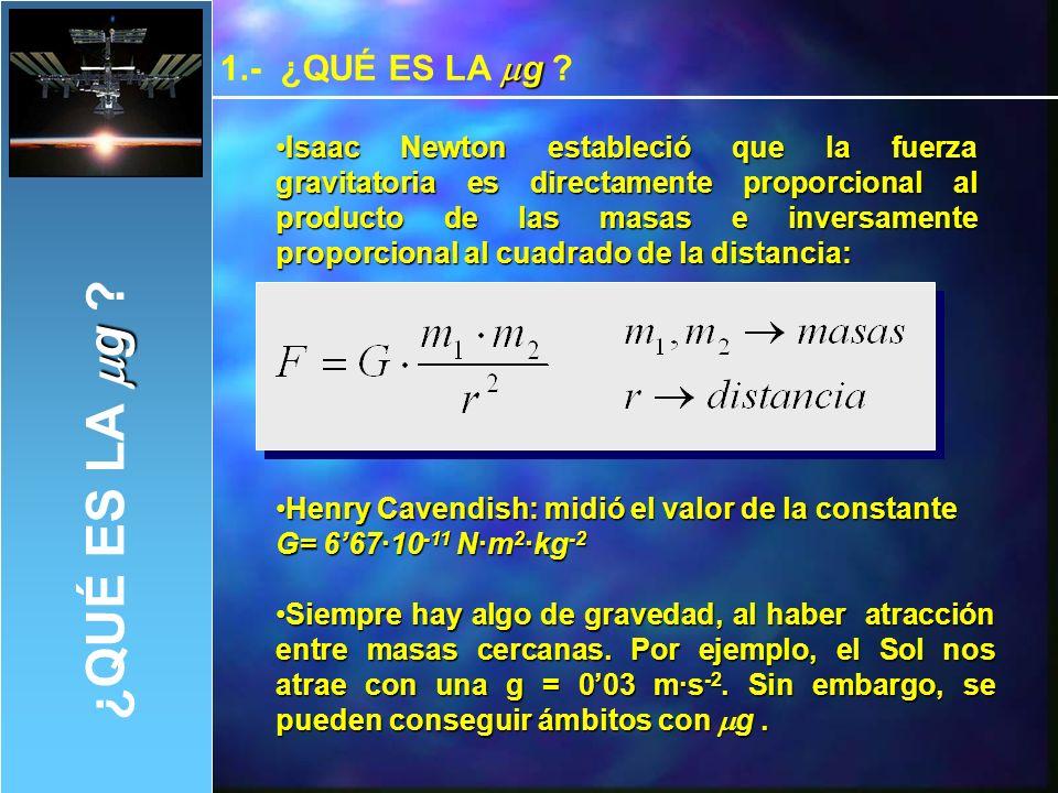 EXPERIMENTO I.-El péndulo en microgravedad EXPERIMENTO I.-El péndulo en microgravedad La ecuación del período de oscilación de un péndulo con gravedad normal es:La ecuación del período de oscilación de un péndulo con gravedad normal es: En microgravedad la g = 0, por lo que T es infinito, es decir, deja de oscilar.En microgravedad la g = 0, por lo que T es infinito, es decir, deja de oscilar.