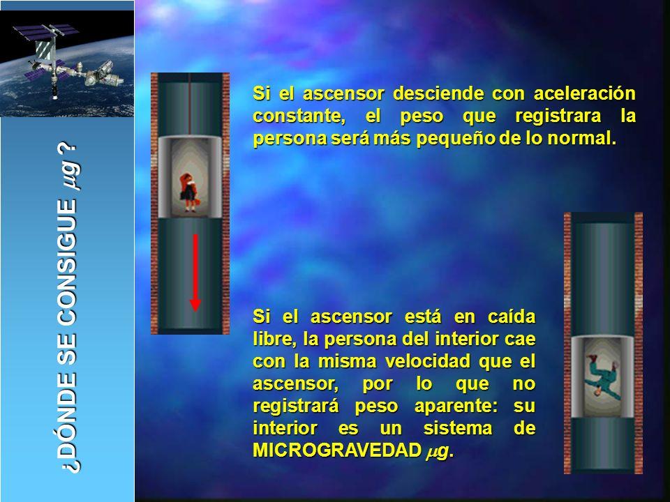En microgravedad el agua adopta forma esférica, por la tensión superficial.