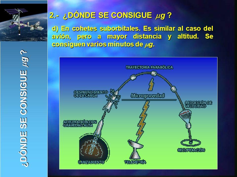 e) En satélites y estaciones orbitales, como el Skylab, la Mir o la ISS.