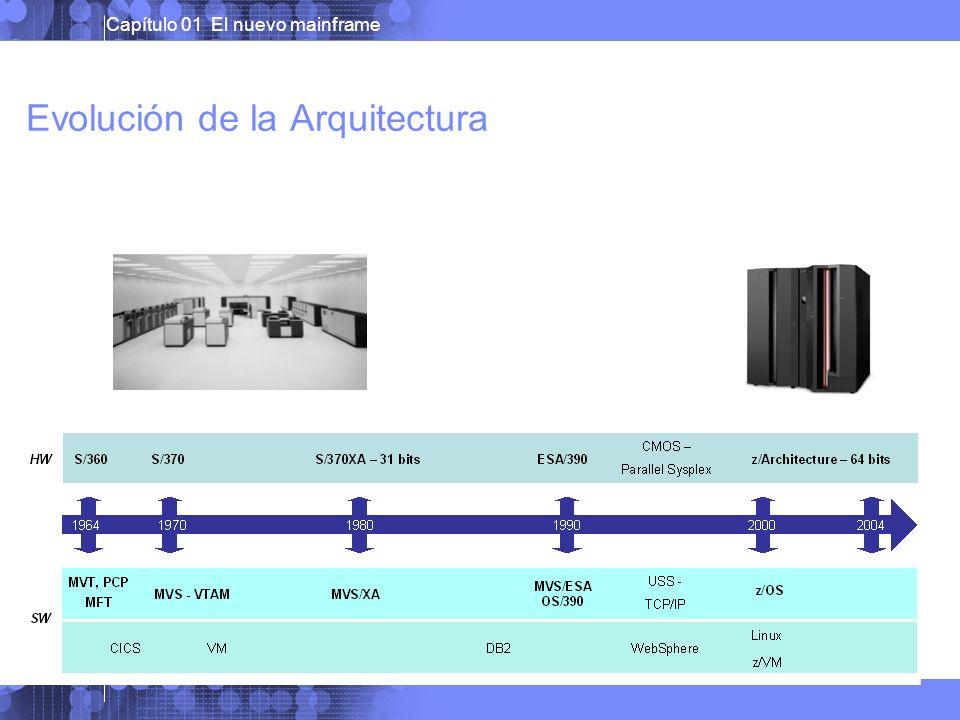 Capítulo 01 El nuevo mainframe Mainframes en nuestro medio Son predominantes, aunque todavía ocultos al público.