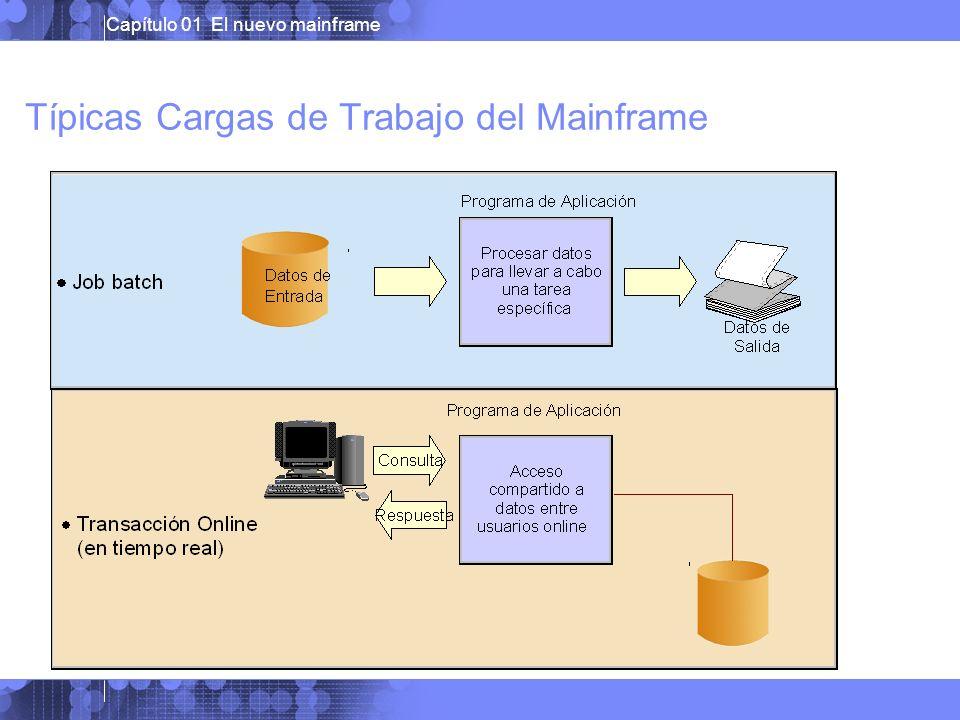 Capítulo 01 El nuevo mainframe Uso Típico del Batch