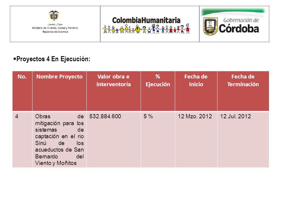 Libertad y Orden Ministerio de Vivienda, Ciudad y Territorio República de Colombia LOGO ENTIDAD TERRITORIAL No.Nombre ProyectoValor obra e interventor