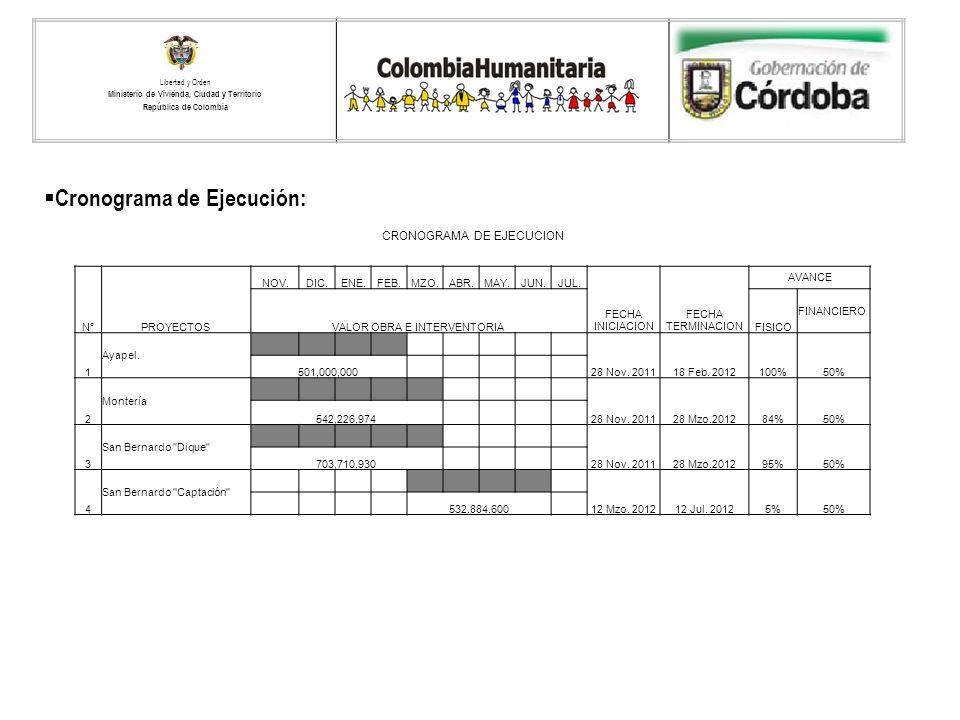 Libertad y Orden Ministerio de Vivienda, Ciudad y Territorio República de Colombia LOGO ENTIDAD TERRITORIAL Cronograma de Ejecución: CRONOGRAMA DE EJE