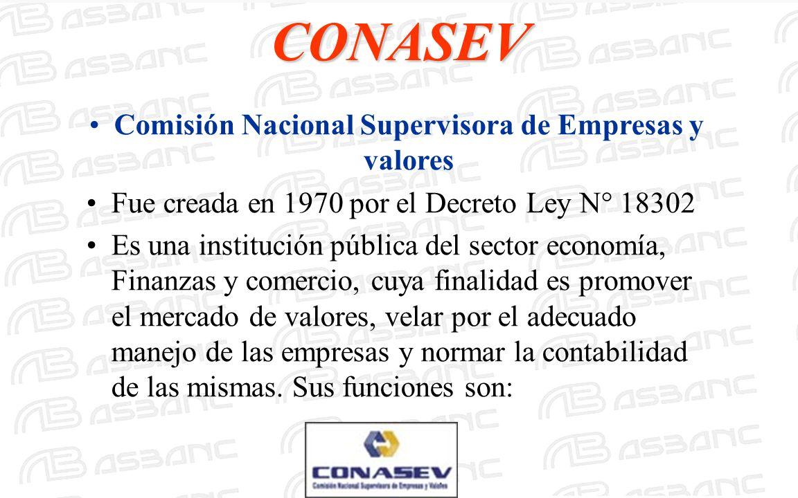 CONASEV Comisión Nacional Supervisora de Empresas y valores Fue creada en 1970 por el Decreto Ley N° 18302 Es una institución pública del sector economía, Finanzas y comercio, cuya finalidad es promover el mercado de valores, velar por el adecuado manejo de las empresas y normar la contabilidad de las mismas.