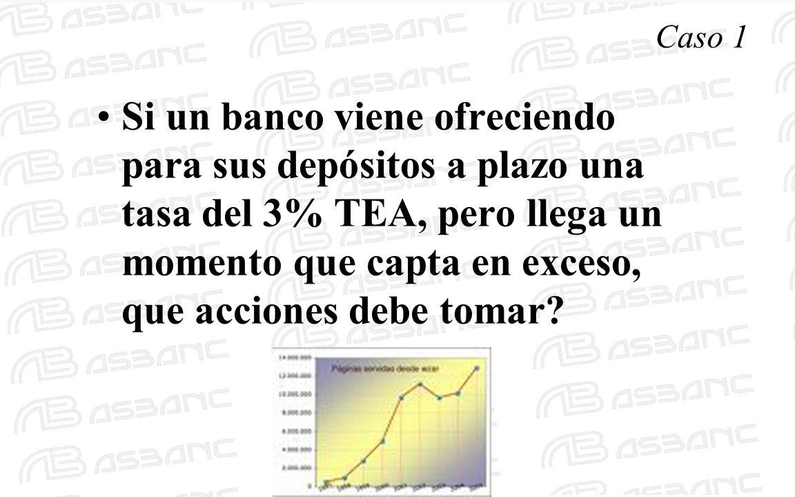 Caso 1 Si un banco viene ofreciendo para sus depósitos a plazo una tasa del 3% TEA, pero llega un momento que capta en exceso, que acciones debe tomar