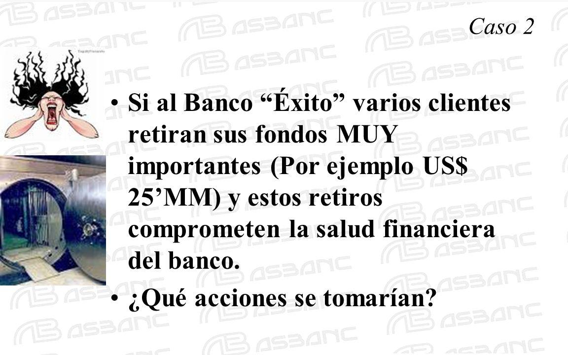 Caso 2 Si al Banco Éxito varios clientes retiran sus fondos MUY importantes (Por ejemplo US$ 25MM) y estos retiros comprometen la salud financiera del banco.