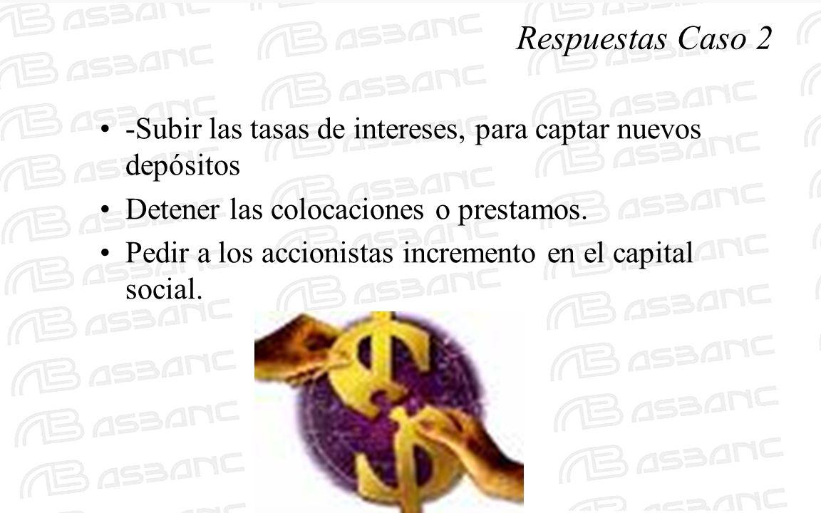 Respuestas Caso 2 -Subir las tasas de intereses, para captar nuevos depósitos Detener las colocaciones o prestamos. Pedir a los accionistas incremento