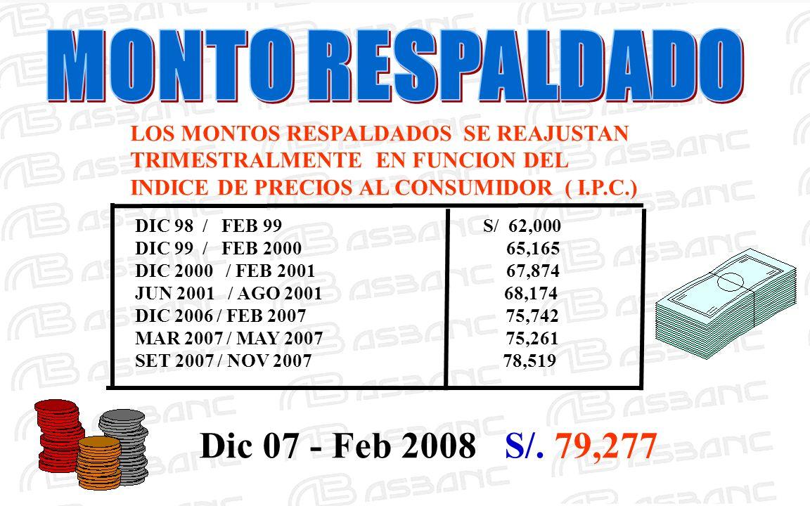 LOS MONTOS RESPALDADOS SE REAJUSTAN TRIMESTRALMENTE EN FUNCION DEL INDICE DE PRECIOS AL CONSUMIDOR ( I.P.C.) DIC 98 / FEB 99 S/ 62,000 DIC 99 / FEB 2000 65,165 DIC 2000 / FEB 2001 67,874 JUN 2001 / AGO 2001 68,174 DIC 2006 / FEB 2007 75,742 MAR 2007 / MAY 2007 75,261 SET 2007 / NOV 2007 78,519 Dic 07 - Feb 2008 S/.