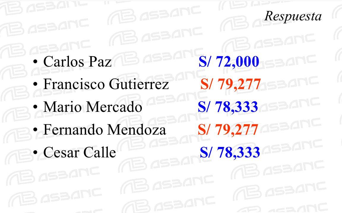 Respuesta Carlos Paz S/ 72,000 Francisco Gutierrez S/ 79,277 Mario Mercado S/ 78,333 Fernando Mendoza S/ 79,277 Cesar Calle S/ 78,333