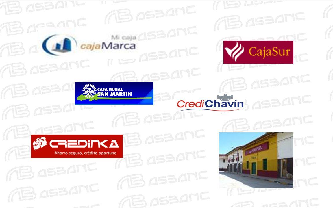 Caja Municipal de Ahorro y Crédito.- Capta recursos del Publico Coloca a pequeñas y micro empresas