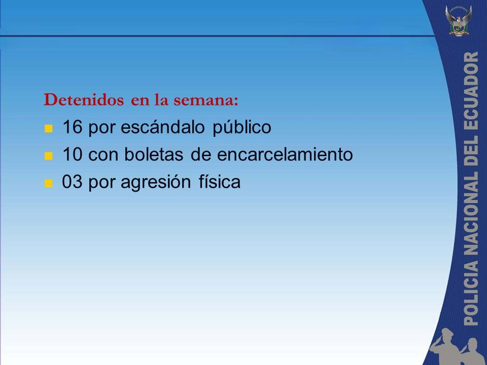 Detenidos en la semana: 16 por escándalo público 10 con boletas de encarcelamiento 03 por agresión física