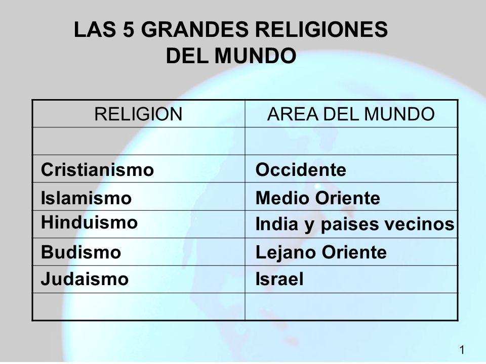 LAS 5 GRANDES RELIGIONES DEL MUNDO RELIGIONAREA DEL MUNDO Cristianismo Islamismo Hinduismo Budismo Judaismo Occidente Medio Oriente India y paises vec