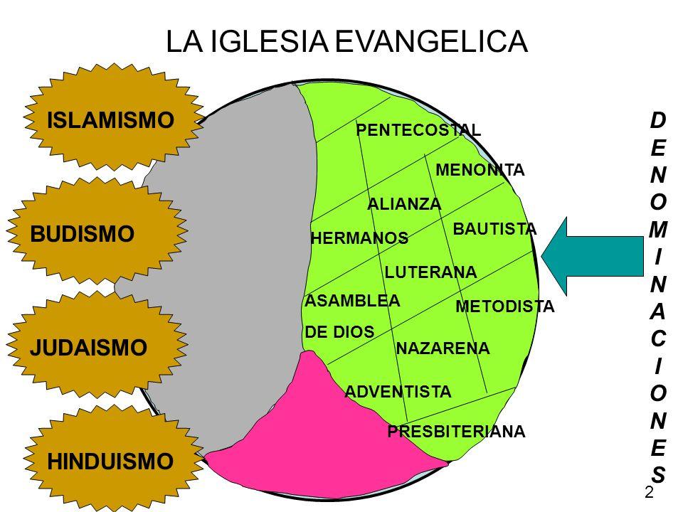 LA IGLESIA EVANGELICA BAUTISTA PENTECOSTAL METODISTA PRESBITERIANA NAZARENA LUTERANA MENONITA ALIANZA ASAMBLEA DE DIOS HERMANOS ADVENTISTA HINDUISMO J
