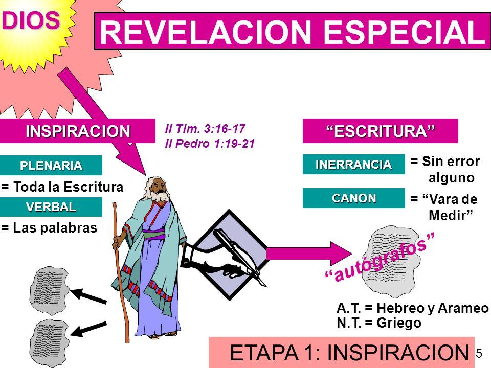 16 Toda la Escritura es inspirada por Dios, y útil para enseñar, para redargüir, para corregir, para instruir en justicia, 17 a fin de que el hombre de Dios sea perfecto, enteramente preparado para toda buena obra.