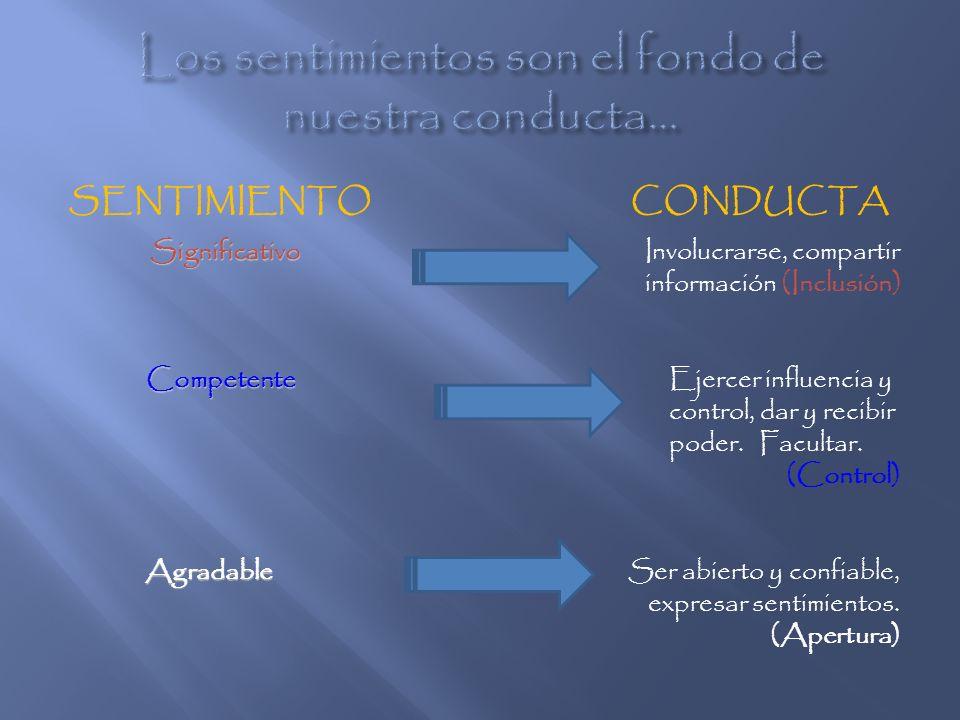 SENTIMIENTOCONDUCTA Significativo Significativo Involucrarse, compartir información (Inclusión) Competente Competente Ejercer influencia y control, da