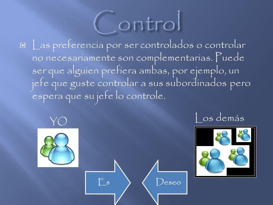 Las preferencia por ser controlados o controlar no necesariamente son complementarias. Puede ser que alguien prefiera ambas, por ejemplo, un jefe que