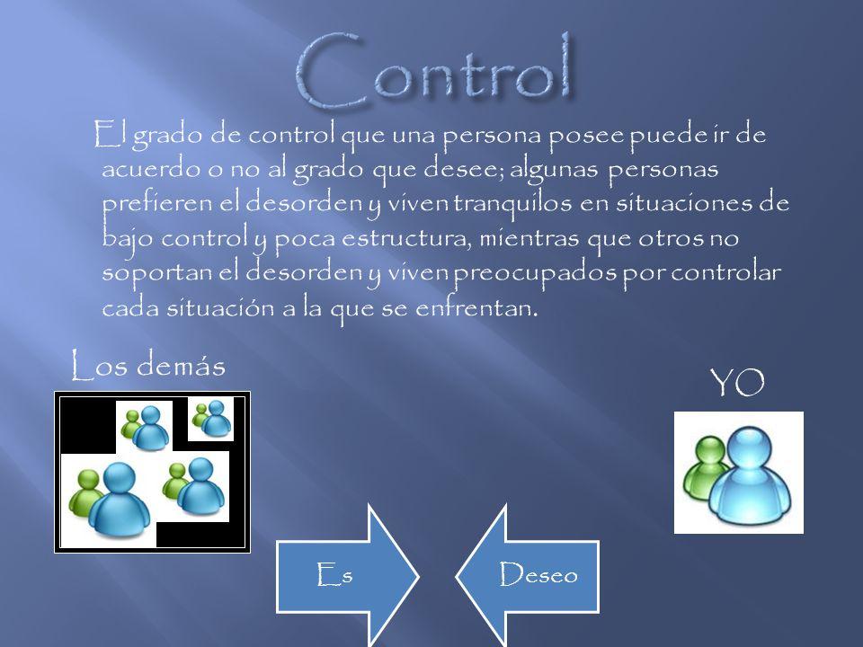 El grado de control que una persona posee puede ir de acuerdo o no al grado que desee; algunas personas prefieren el desorden y viven tranquilos en si