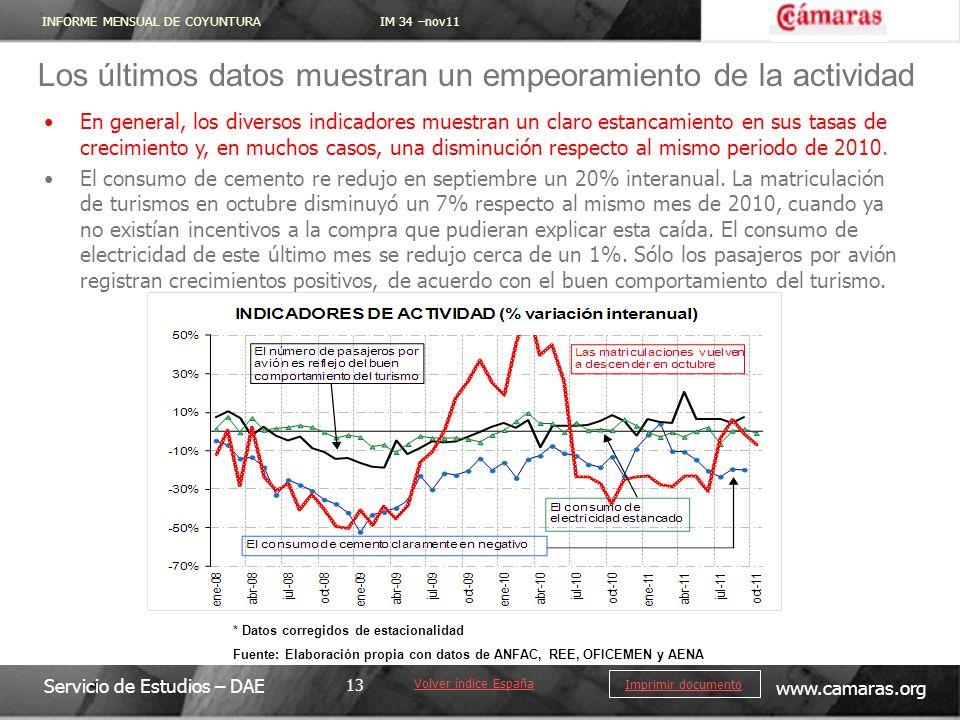 INFORME MENSUAL DE COYUNTURA IM 34 –nov11 Servicio de Estudios – DAE www.camaras.org 13 Imprimir documento En general, los diversos indicadores muestr