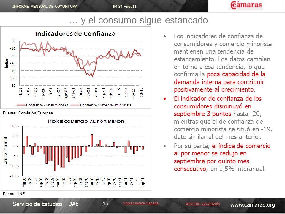 INFORME MENSUAL DE COYUNTURA IM 34 –nov11 Servicio de Estudios – DAE www.camaras.org 15 Imprimir documento Los indicadores de confianza de consumidore