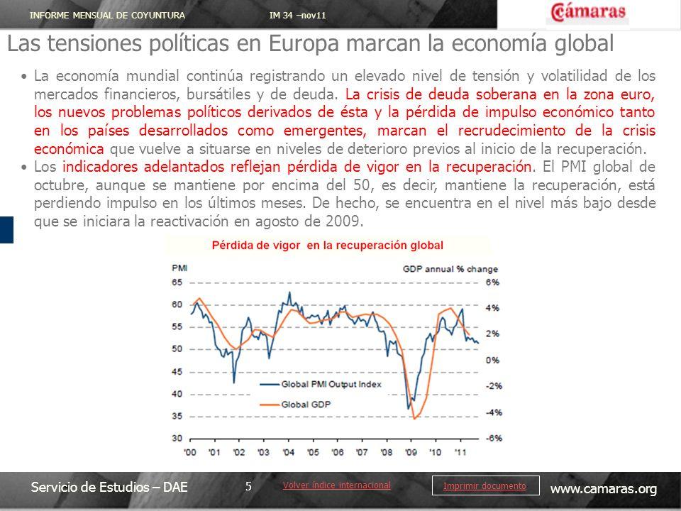 INFORME MENSUAL DE COYUNTURA IM 34 –nov11 Servicio de Estudios – DAE www.camaras.org 5 Imprimir documento Las tensiones políticas en Europa marcan la