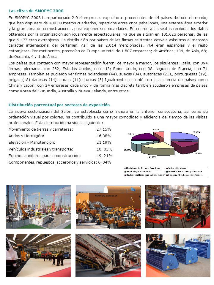 Las cifras de SMOPYC 2008 En SMOPYC 2008 han participado 2.014 empresas expositoras procedentes de 44 países de todo el mundo, que han dispuesto de 400.00 metros cuadrados, repartidos entre once pabellones, una extensa área exterior y la gran zona de demostraciones, para exponer sus novedades.