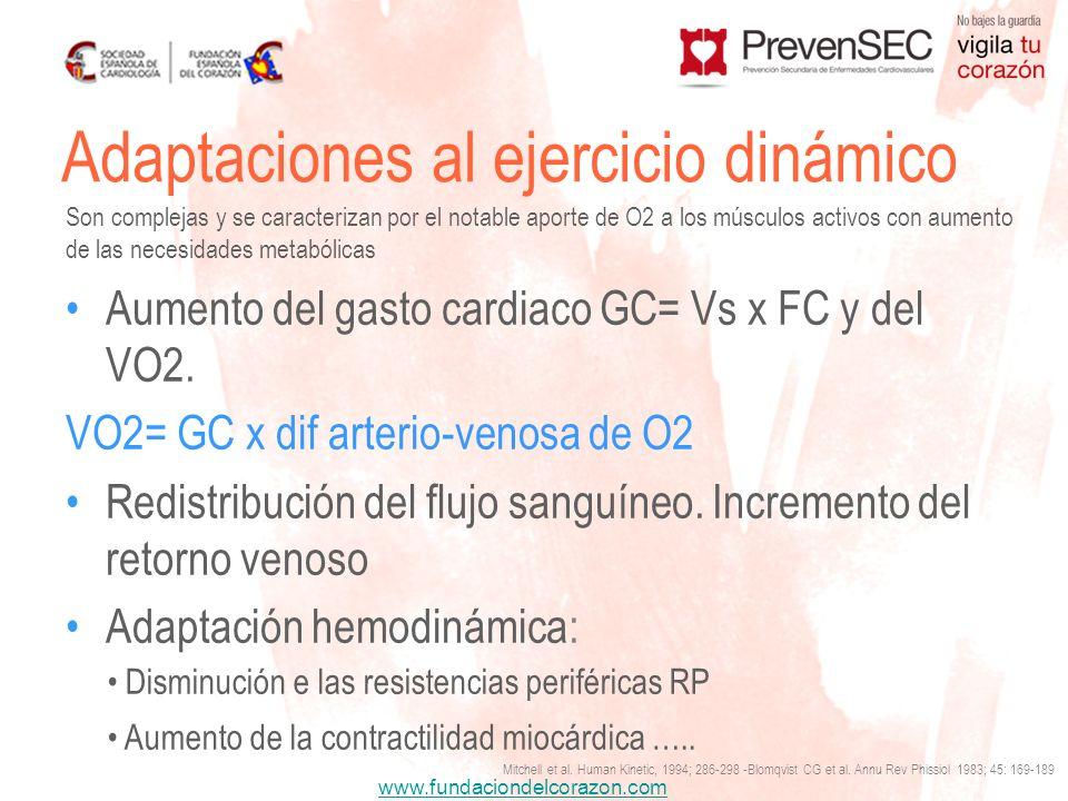 www.fundaciondelcorazon.com Aumento del gasto cardiaco GC= Vs x FC y del VO2. VO2= GC x dif arterio-venosa de O2 Redistribución del flujo sanguíneo. I
