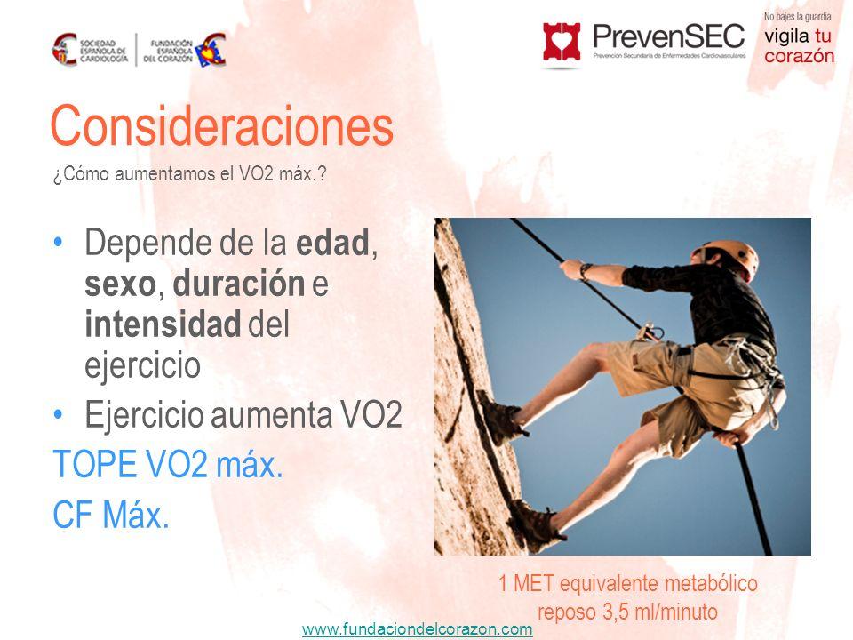 www.fundaciondelcorazon.com Depende de la edad, sexo, duración e intensidad del ejercicio Ejercicio aumenta VO2 TOPE VO2 máx. CF Máx. Consideraciones
