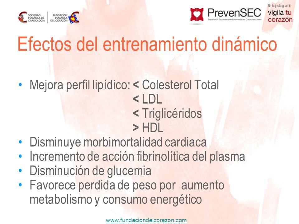 www.fundaciondelcorazon.com Mejora perfil lipídico: < Colesterol Total < LDL < Triglicéridos > HDL Disminuye morbimortalidad cardiaca Incremento de ac