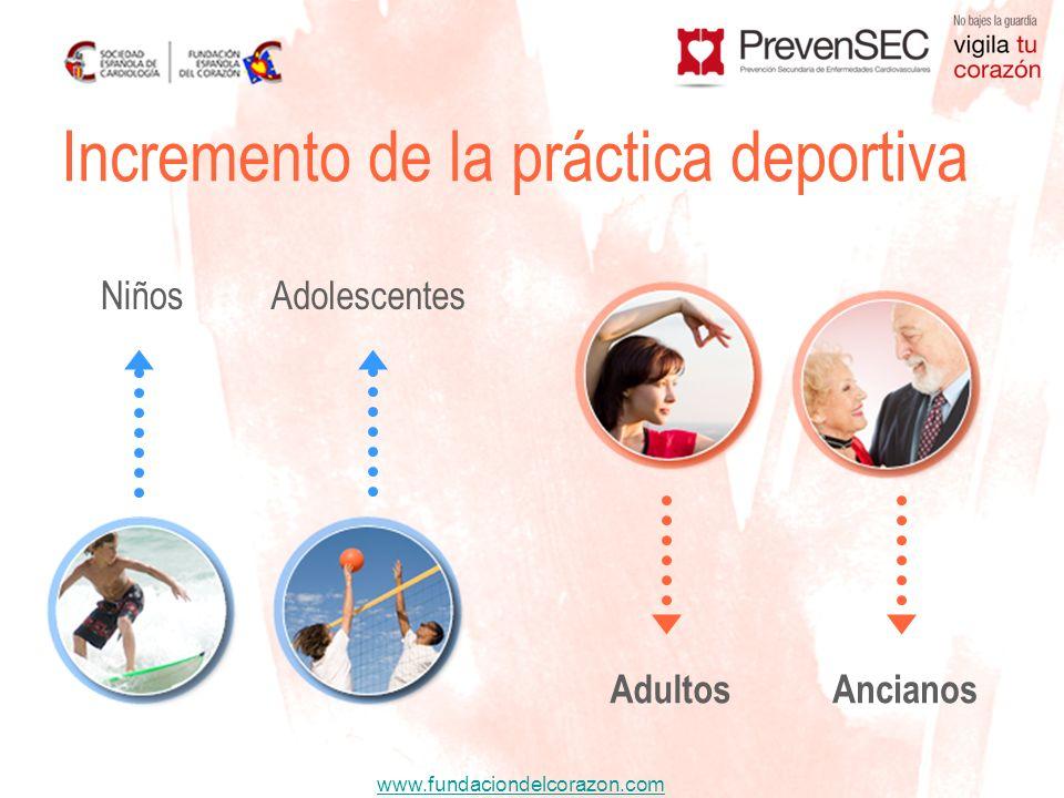 www.fundaciondelcorazon.com Incremento de la práctica deportiva NiñosAdolescentes AdultosAncianos