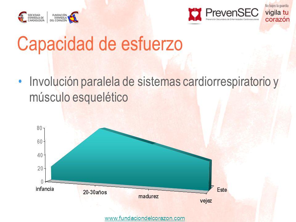 www.fundaciondelcorazon.com Involución paralela de sistemas cardiorrespiratorio y músculo esquelético Capacidad de esfuerzo