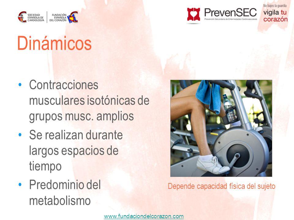 www.fundaciondelcorazon.com Aumento de FC por elevación tono simpático Aumento del Gasto cardiaco Aumento de TAS y TAD Efectos del entrenamiento estático