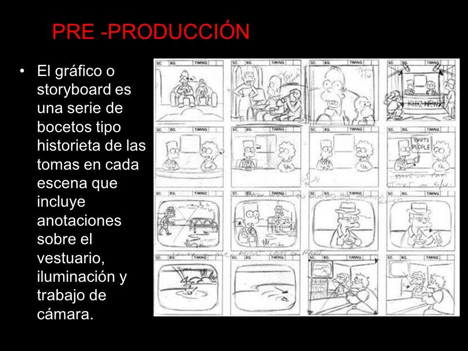 PRE -PRODUCCIÓN El gráfico o storyboard es una serie de bocetos tipo historieta de las tomas en cada escena que incluye anotaciones sobre el vestuario