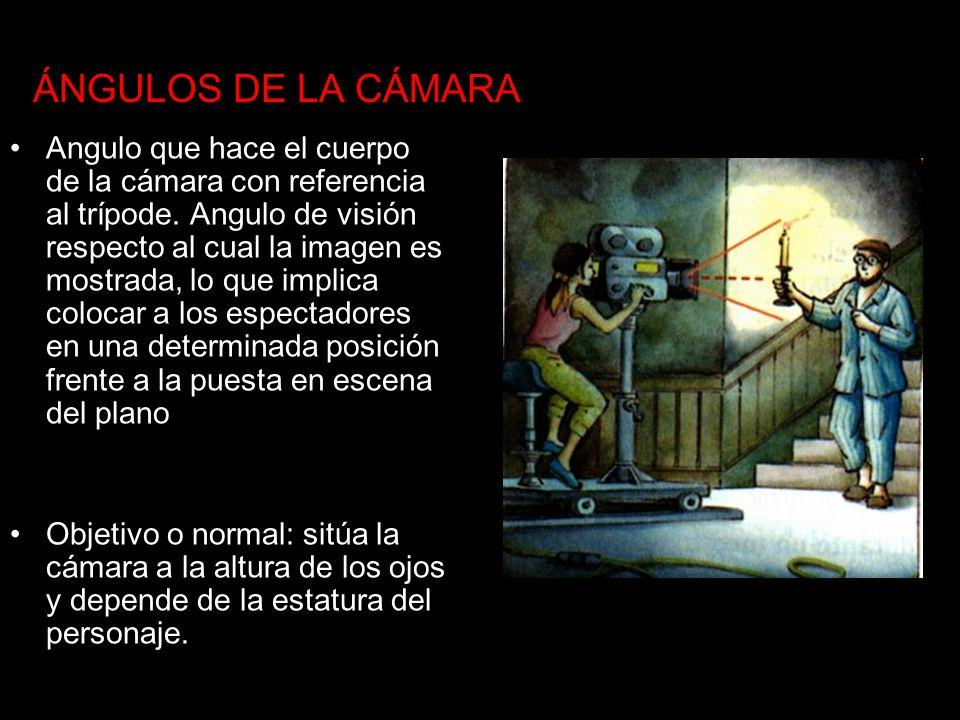 ÁNGULOS DE LA CÁMARA Angulo que hace el cuerpo de la cámara con referencia al trípode. Angulo de visión respecto al cual la imagen es mostrada, lo que