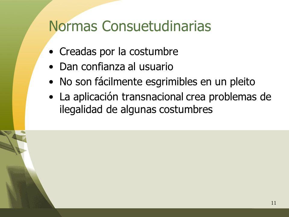 11 Normas Consuetudinarias Creadas por la costumbre Dan confianza al usuario No son fácilmente esgrimibles en un pleito La aplicación transnacional cr