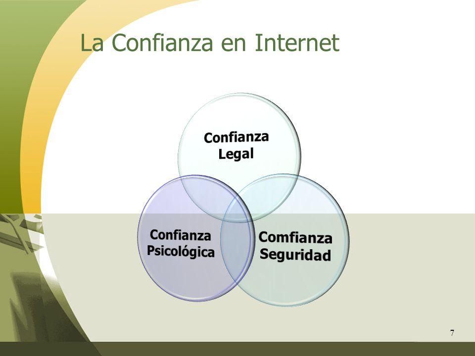 7 La Confianza en Internet